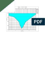 Datos Obtenidos.docx