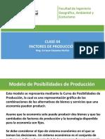 unfv figae economía clase 04 Factores producción Parte 2.pptx