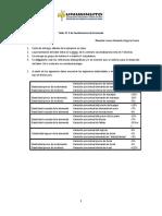 Taller N° 2 de Fundamentos de Economía-2.docx