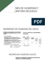 Regimens de Humedad y Temperatura Delsuelo