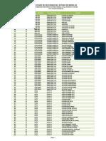 Listado de Secciones Del Estado de Morelos