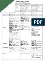 CLASS VIII.pdf