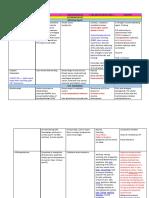Drug List.pdf