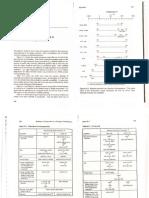 Material Designation