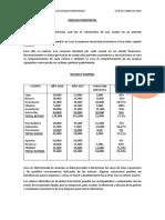 Análisis Horizontal Clase 03-10-19