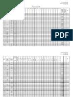 Tabel Semnalizare R25