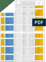 Date Esami -CdS L11-l12- Prolungamento 2018-2019