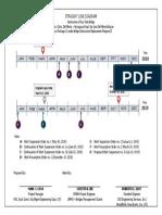 WSO 3 Straight Line Diagram for Kay Tialo Bridge