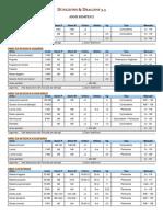 [D&D 3.5 - ITA] - [Elenco] - Armi Ed Oggetti II.pdf