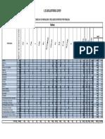 Resultados Legislativas 2019 em Montalegre