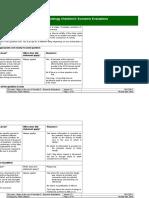 Notes on Economics Checklist