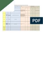 análisis de la aplicacion de estandares en un conjunto de red