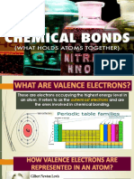 13. Chemical Bonding