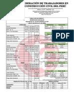 Tablas Salariales 2019-2020