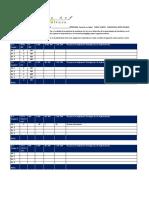 Informe Cobertura Artes 4 2019
