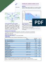 Gasket datasheet