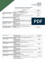 Травматология и ортопедия2
