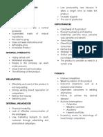 Draft, SWOT Analysis