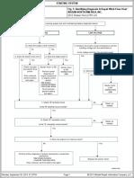Fig. 13_ Starting System Wiring
