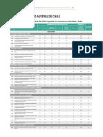 2019-18-09-13-oferta-definitiva-carreras-p2019-uach-5b9c09c12bddc.pdf