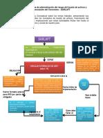 mapa conceptual lavado de activos