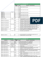 Epinoyload Product List as of September 2019 Product List 1