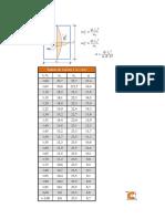 Tabela de Czerny (Por Msc. Caio Aguiar)4981.pdf