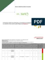 Evidencia 2 - Matriz de Peligros Gtc 45 Qbco