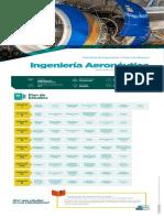 Ingenieria Aeronautica 2019
