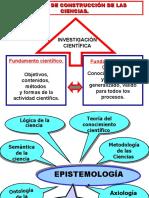 Definición de Epistemología-s2