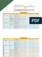 Lista de Verificación de Auditoría PESV