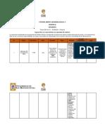 Programacion cátedras usbmed 2019-2