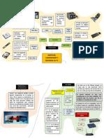 Mapa Mental de Componentes de PC