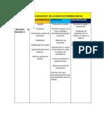 Modelos de Negocios de La Nueva Economía Digital
