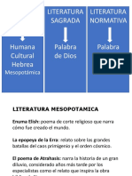 Literatura, Sagrada, Normativa