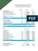 Estados Financieros Confa 29-05