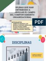 DISCIPLINAS QUE HAN CONTRIBUIDO AL COMPORTAMIENTO ORGANIZACIONAL