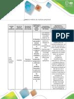 Tabla Anexo 2 Analisis de Residuos Peligrosos Aporte 4 Ivan Fuentes
