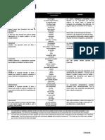 Conectores lógicos recomendados -Tutor Doctor.docx