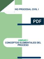 1._CONCEPTOS_ELEMENTALES_DEL_PROCESO.ppt