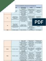 CUADRO_COMPARATIVO_DE_DIFERENTES_LENGUAJ.pdf