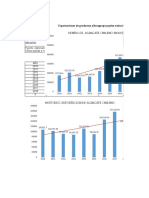 ventas del aguacate chileno