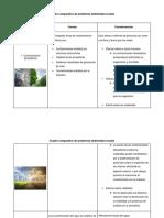 cuadro comparativo  de problemas ambientales locales.pdf