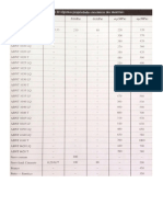 Tabela propriedades materiais