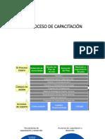 PROCESO DE CAPACITACIÓN