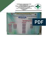 1. Struktur Organisasi Puskesmas Munte