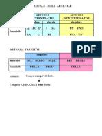 Gli-articoli1.pdf