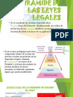 PIRAMIDE DE LAS LEYES LEGALES.pptx