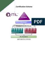 ITIL 2011 Certification Scheme (2)