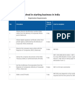 Steps involved in starting business.docx